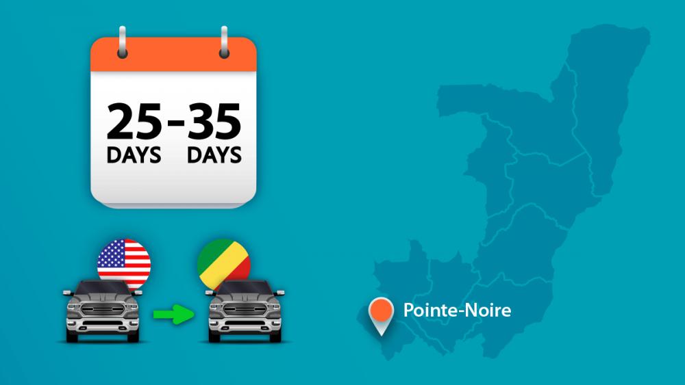 Car shipping to Congo