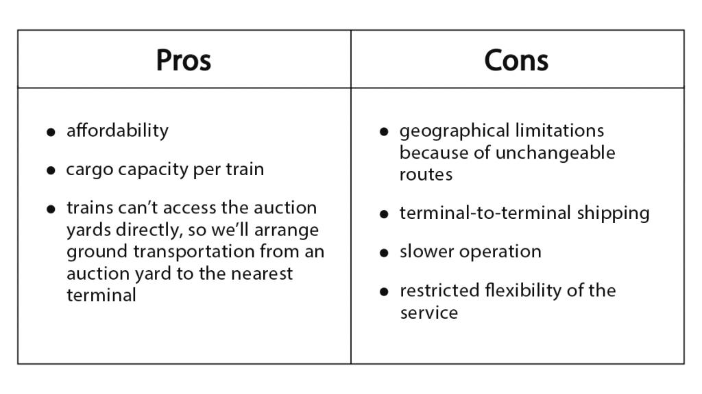Rail auto shipping